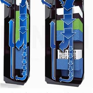 Juwel Bioflow Filtersystem