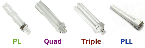 cfl led pl lamp tube types