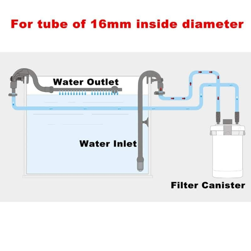 Filter Canister Inlet/Outlet Tube For Filter Canister 16/22mm Tube